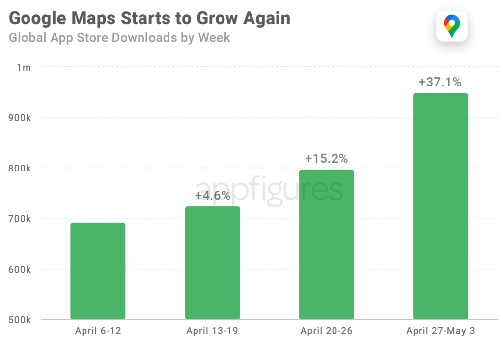 Google Maps Growth Post Lockdown